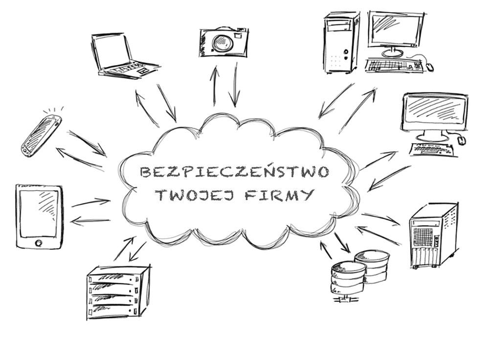 https://www.iksnet.pl/wp-content/uploads/2021/01/cloud.jpg